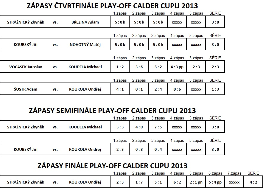 Calder Cup 2014 - play-off